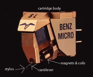 Benz Micro Glider S phono Cartridge